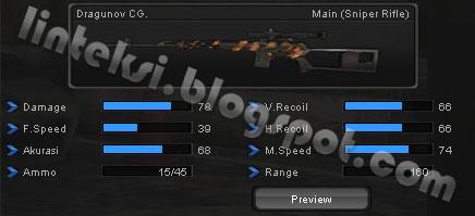 Senjata PointBlank Dragunov CG.