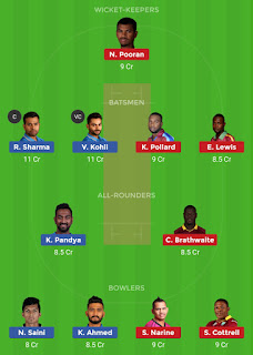 Dream11 team for India vs West Indies 2nd T20 Match | Fantasy cricket tips | Playing 11 | India vs West Indies dream11 Team | today match prediction |