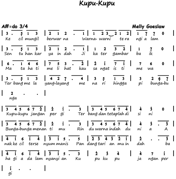 Not Angka Pianika Lagu Kupu-Kupu - Melly Goeslaw