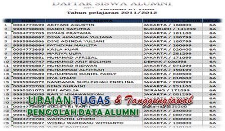 Tugas Pengolah Data Alumni