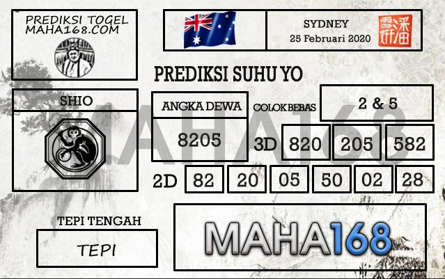 Prediksi Togel JP Sidney 25 Februari 2020 - Prediksi Suhu Yo