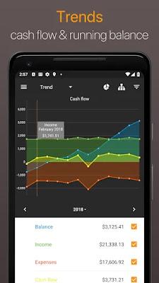 Alzex Finance Premium