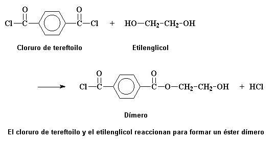 Resultado de imagen para polimerizaciones