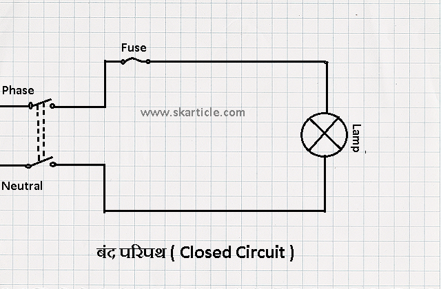closed circuit in hindi