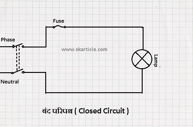 closed circuit in hindi