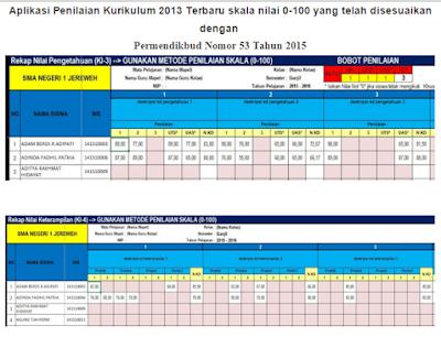 Contoh Deskripsi Raport K13 Smp Sma Terbaru Ilmu Semesta