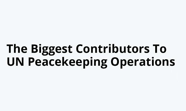 Top contributors to UN Peacekeeping Operations