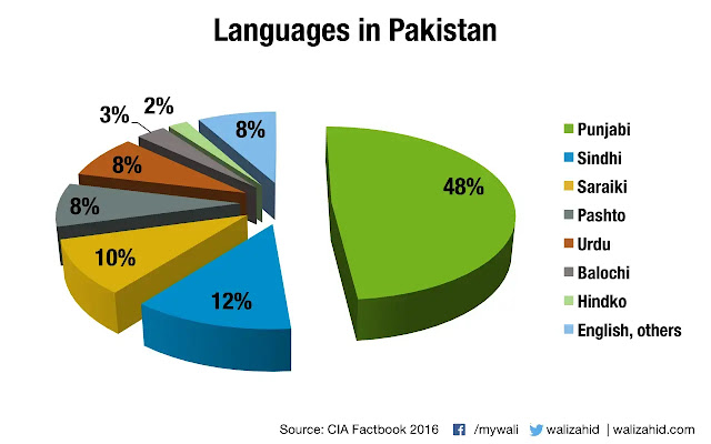 Misconceptions About Pakistan
