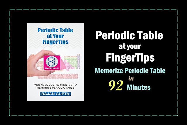 [PDF] Periodic Table at your fingertips: Memorize periodic table in just 92 minutes   Download