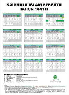 Kalender Islam Dunia Bersatu Tahun 1441 H