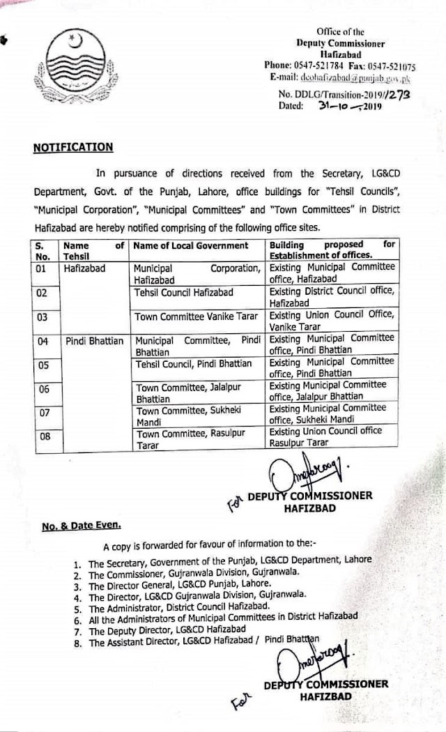 NOTIFICATION REGARDING TEHSIL COUNCILS, MUNICIPAL CORPORATION, MUNICIPAL COMMITTEES AND TOWN COMMITTEES IN DISTRICT HAFIZABAD