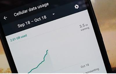 Data Internet Yang Tidak Normal