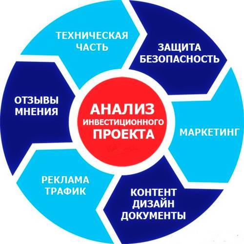 Признаки прибыльного хайп проекта для инвестиций