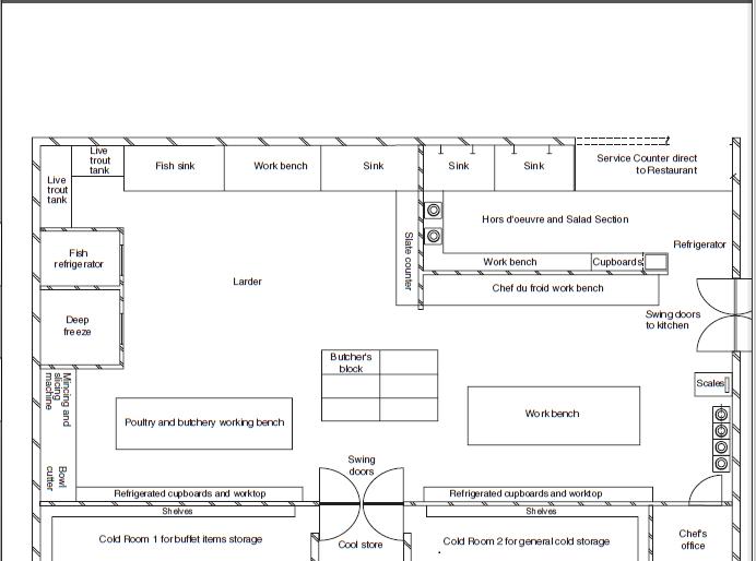 larder kitchen layout