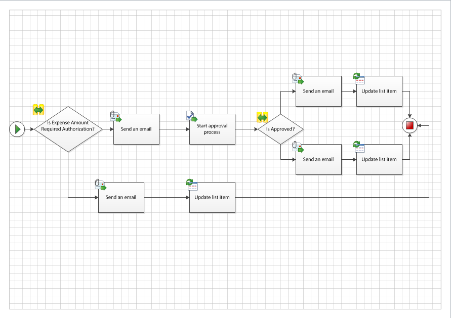 sharepoint for dummies  how to create workflow in visio