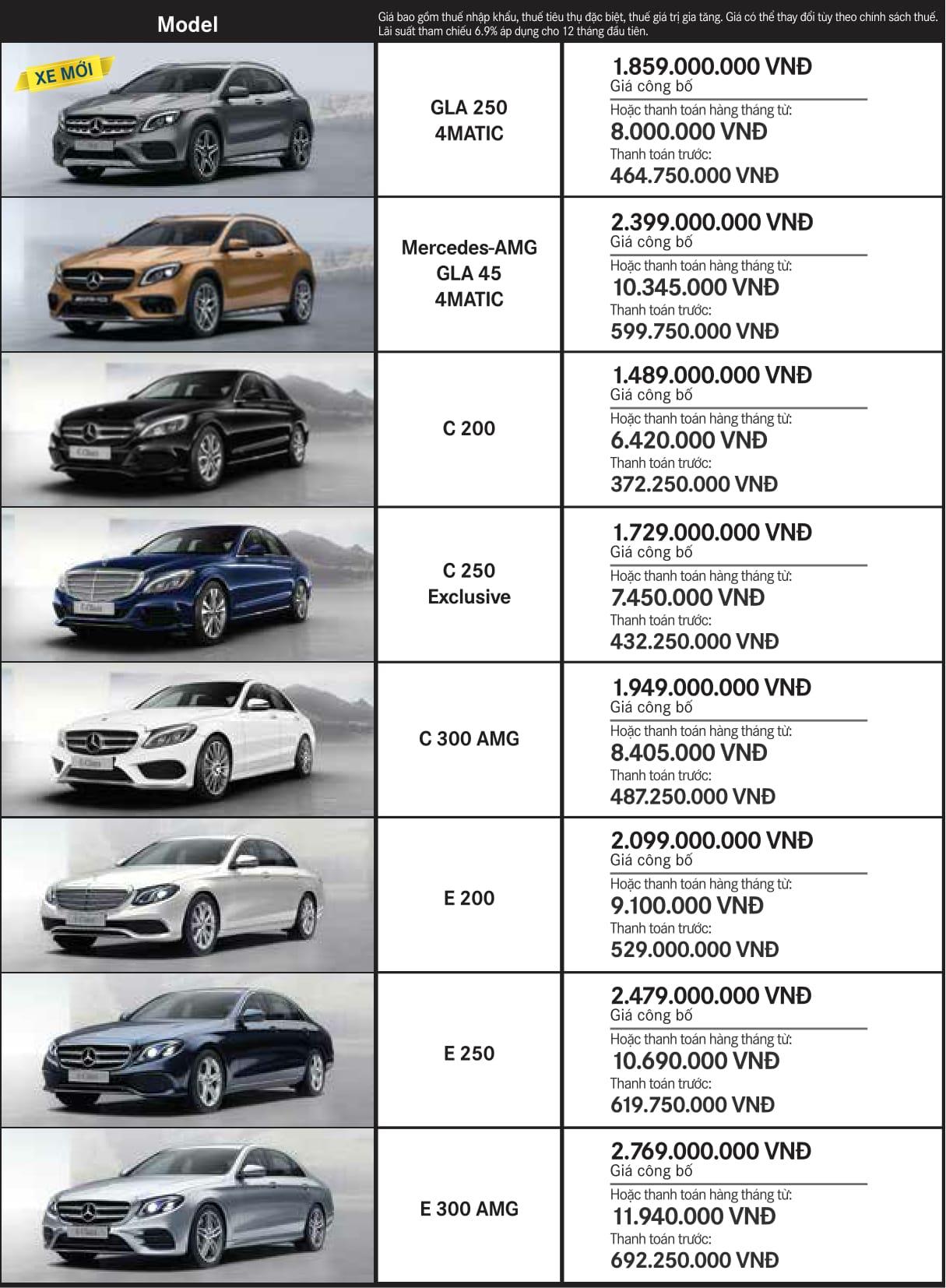 Bảng giá xe Mercedes tháng 11 tại Mercedes Trường Chinh