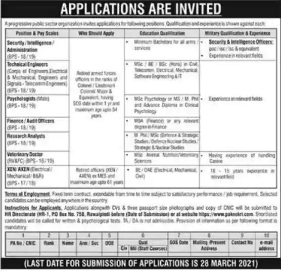 Latest Jobs in Pakistan PO Box 758 Rawalpindi Jobs 2021 | Apply Online