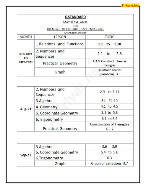 Monthly%2Bsyllabus%2BSSLC-2021-22_005