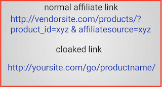 Cloaked-affiliate-links-for-increasing-sales