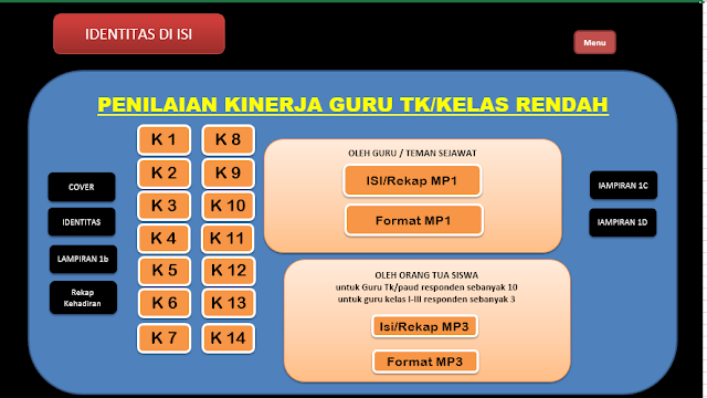 Aplikasi PKG terbaru