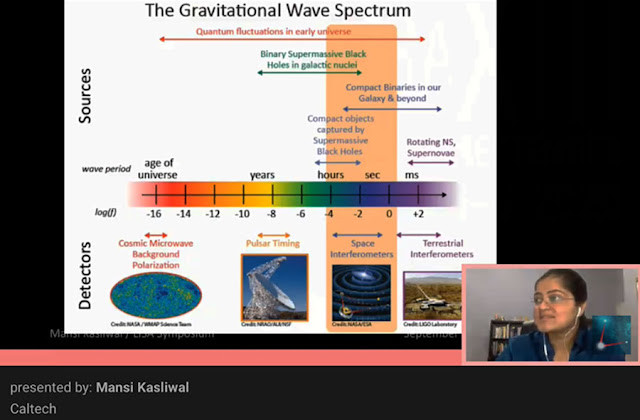 LISA to observe Gravitational Waves at lower frequencies (Source: Mansi Kasliwal, LISA VIII)