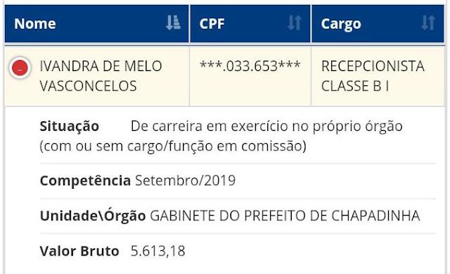 Chapadinha: Recepcionista ganha 5,6 mil enquanto zeladoras ganham 200 reais.
