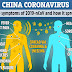 HOW TO AVOID CONTRACTING CORONAVIRUS (COVID-19)