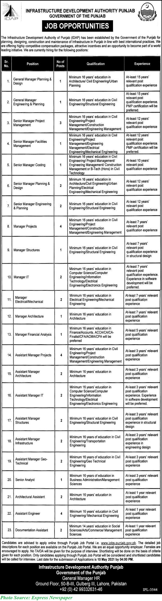 Infrastructure Development Authority Punjab Jobs 2021 Apply Online for Latest IDAP Jobs 2021