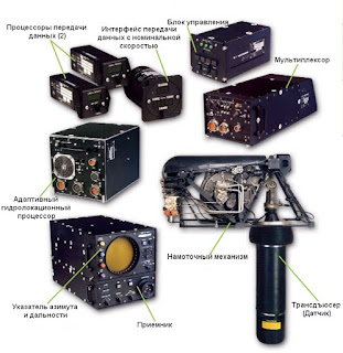 Состав гидролокационной системы AQS-18(V)-5