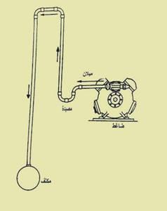 توصيلة خط الطرد في حالة المكثف اسفل الضاغط