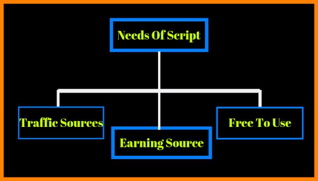 Needs-Of-Script