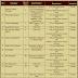 Frontier Works Organization (FWO) Jobs 2021 || Pak Army Jobs