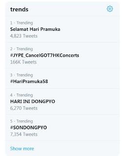 Ucapan Selamat Hari Pramuka Puncaki Trending Topic di Twitter