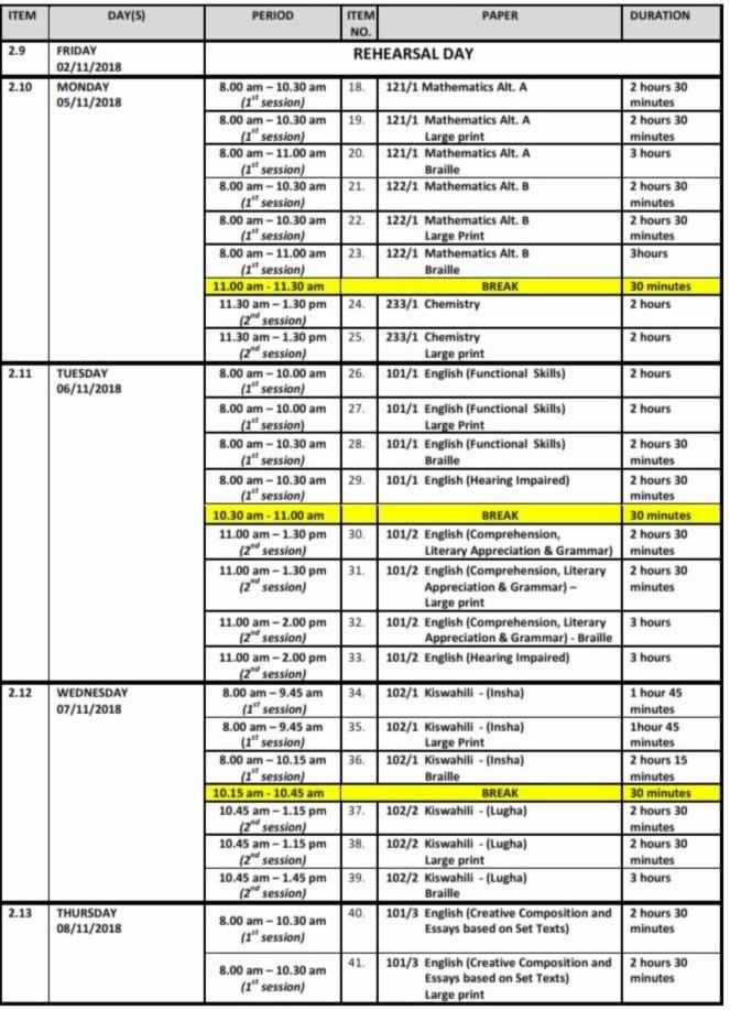 MATOKEO YA MITIHANI - Examination Results: THE 2018 KCSE