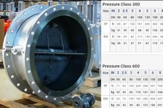 tabel-berat-check-valve-berdasarkan-ukuran