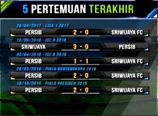 Persib Berhasil Mempermalukan Sriwijaya 2-0 di Babak Pertama