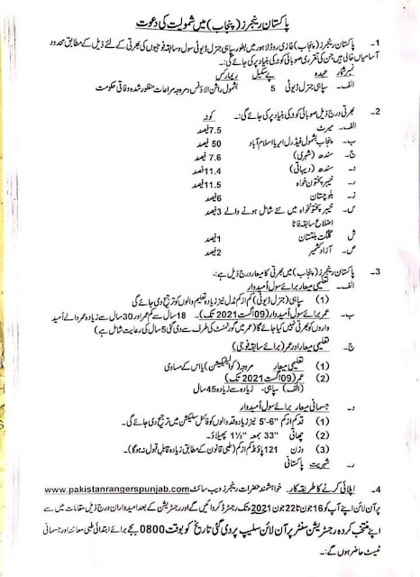 Pak Rangers Jobs 2021- Government Jobs Latest- New Jobs 2021