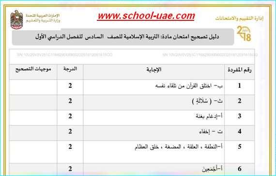 دليل تصحيح الامتحان الوزارى  تربية اسلامية للصف السادس فصل اول 2019- مدرسة الامارات
