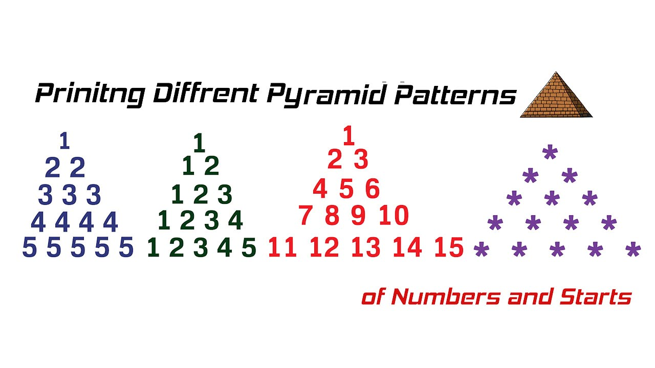 Java program to print pyramid pattern of stars and numbers ccuart