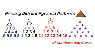Java Program to print pyramid pattern of stars and numbers