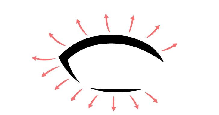 Bulu mata anime menggambar arah