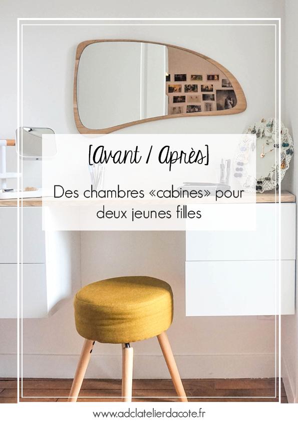 Adc Latelier Dà Côté Aménagement Intérieur Design D