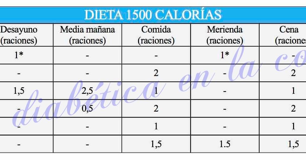 dieta de 1500 calorias para un diabetico