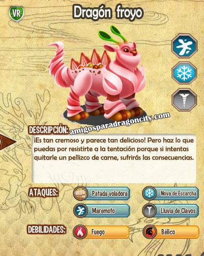 imagen de las caracteristicas del dragon froyo