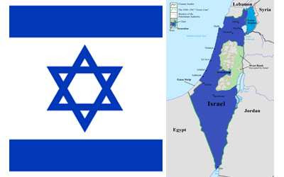 31+ Unknown Interesting History Facts of Israel in Hindi