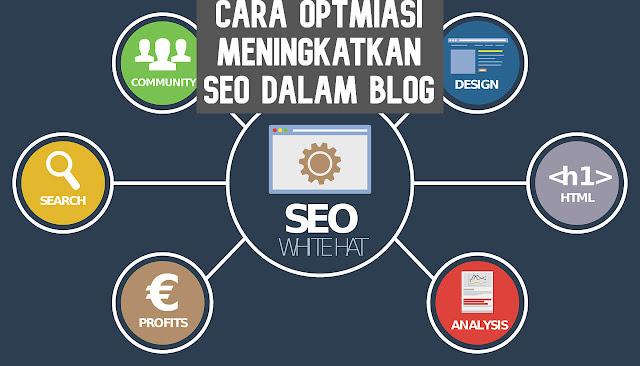 Cara Optmiasi Meningkatkan SEO dalam Blog