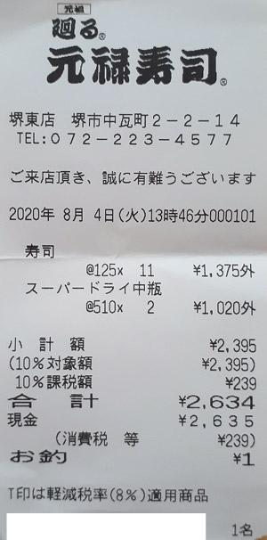 廻る元禄寿司 堺東店 2020/8/4 飲食のレシート