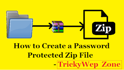 How-to-Create-a-Password-protected-Zip-file