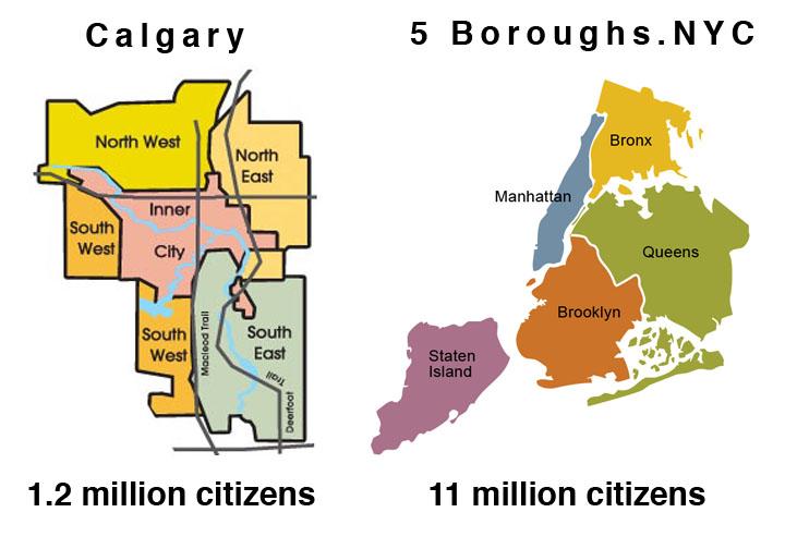 Paulinate Paulin8 Calgary Vs New York City 5 Boroughs