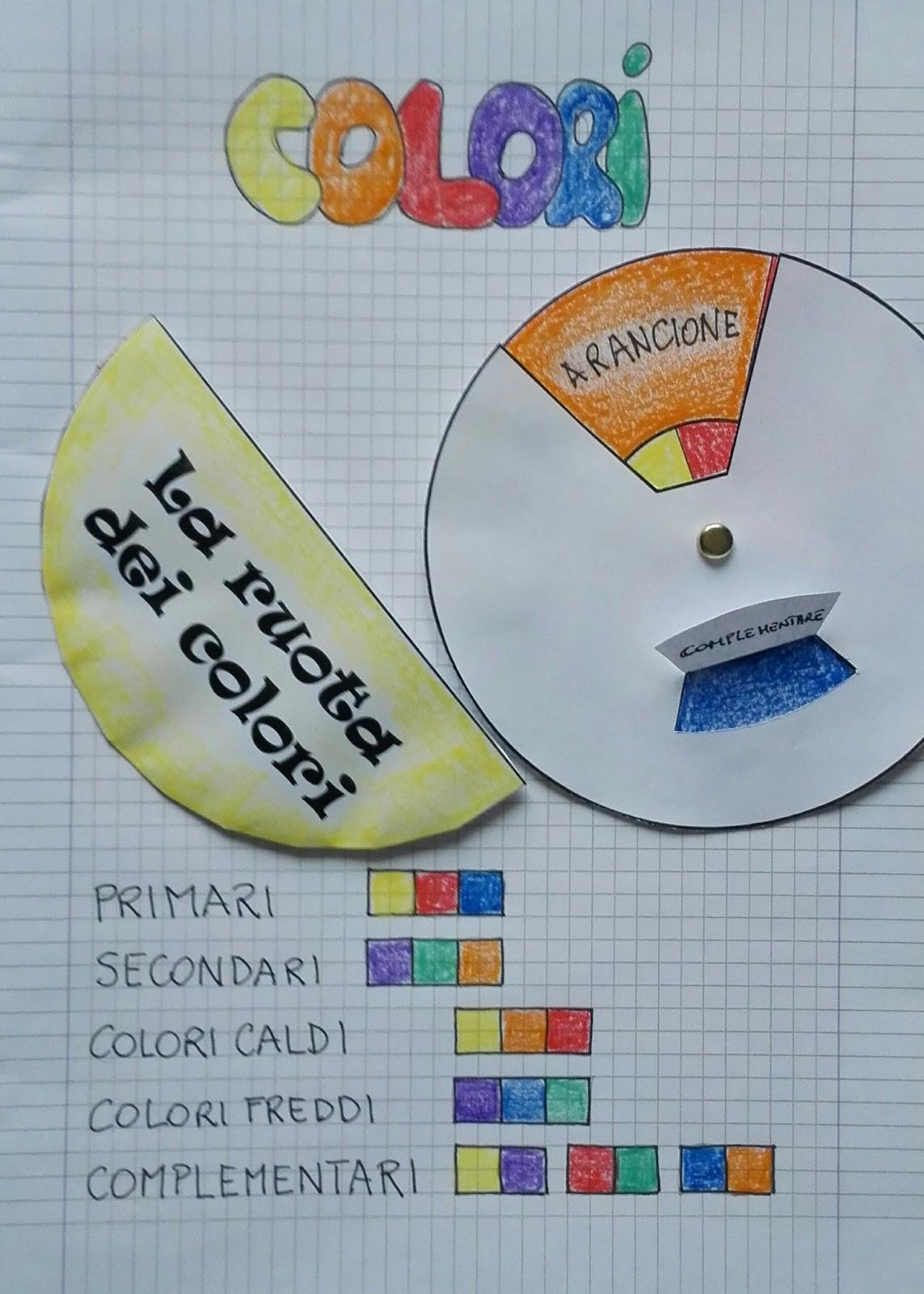 Amato Il Pettirosso che Ride: La Ruota dei Colori - Rotella a Sei  LC28
